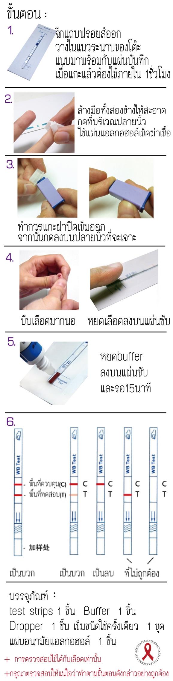 梅毒使用方法-th-03